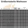 Größentabelle Simms Wathosen bei Flyfishing Europe