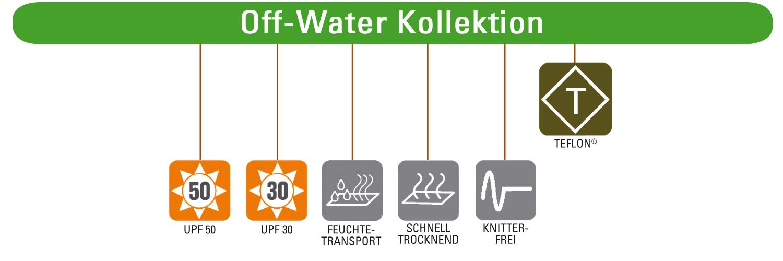 Simms Offwater Kollektion