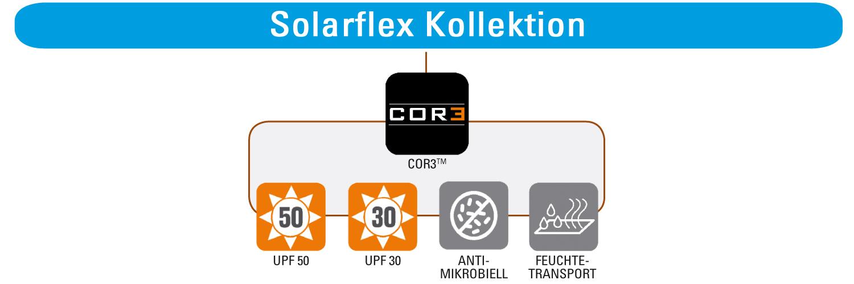 Simms Solarflex Kollektion